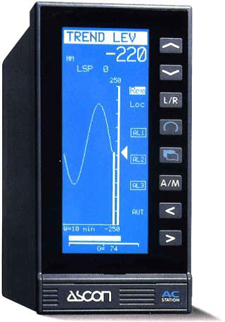 LAMBDA 2000