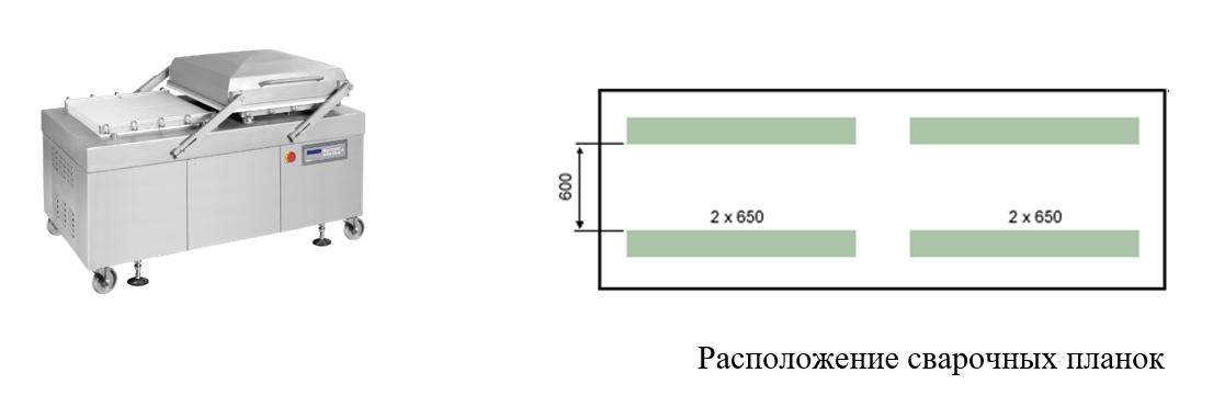Двухкамерная вакуумная упаковочная машина PP25