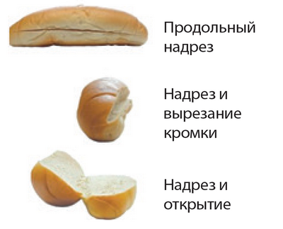 Линия по надрезу булочки BPS 100 2